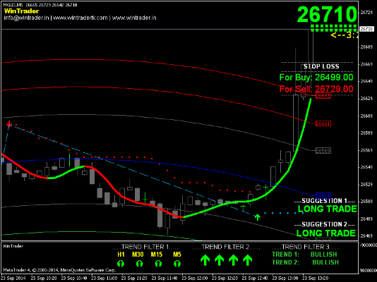 forex stock
